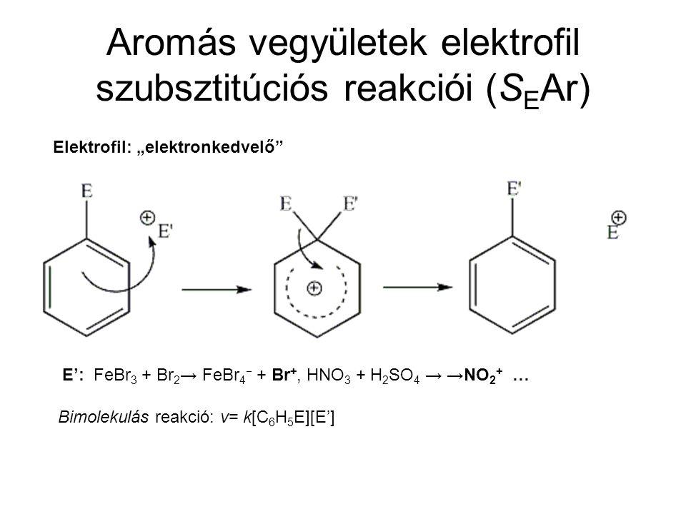 """Aromás vegyületek elektrofil szubsztitúciós reakciói (S E Ar) Elektrofil: """"elektronkedvelő"""" Bimolekulás reakció: v= k[C 6 H 5 E][E'] E': FeBr 3 + Br 2"""