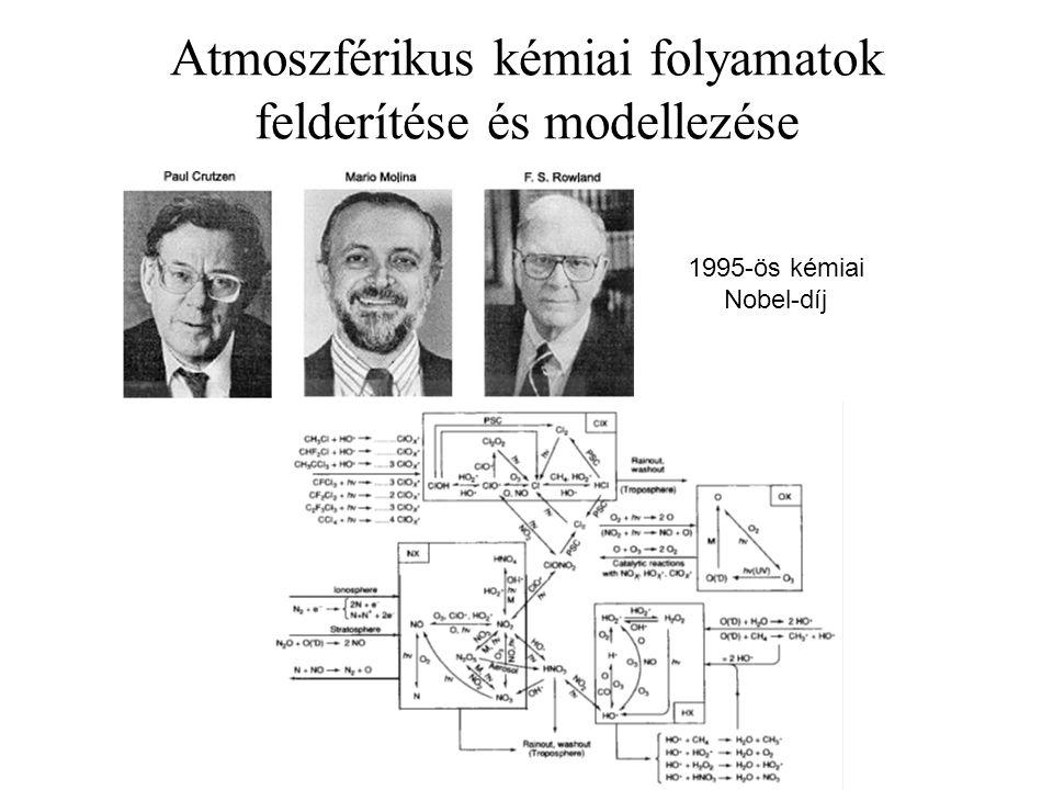 Atmoszférikus kémiai folyamatok felderítése és modellezése 1995-ös kémiai Nobel-díj