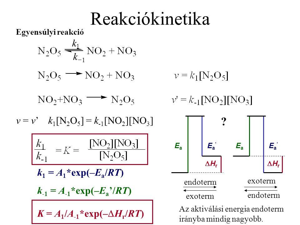 Reakciókinetika Egyensúlyi reakció v = v' k 1 [N 2 O 5 ] = k -1 [NO 2 ][NO 3 ] k 1 = A 1 *exp(–E a /RT) k -1 = A -1 *exp(–E a '/RT) K = A 1 /A -1 *exp