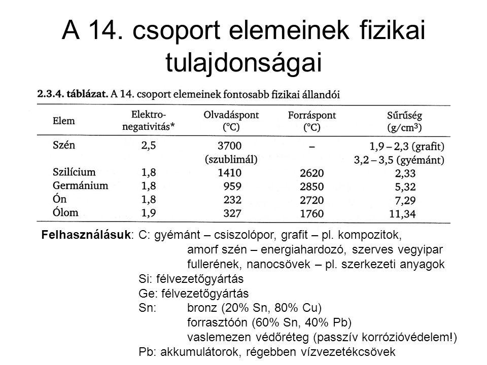 A 14. csoport elemeinek fizikai tulajdonságai Felhasználásuk: C: gyémánt – csiszolópor, grafit – pl. kompozitok, amorf szén – energiahardozó, szerves