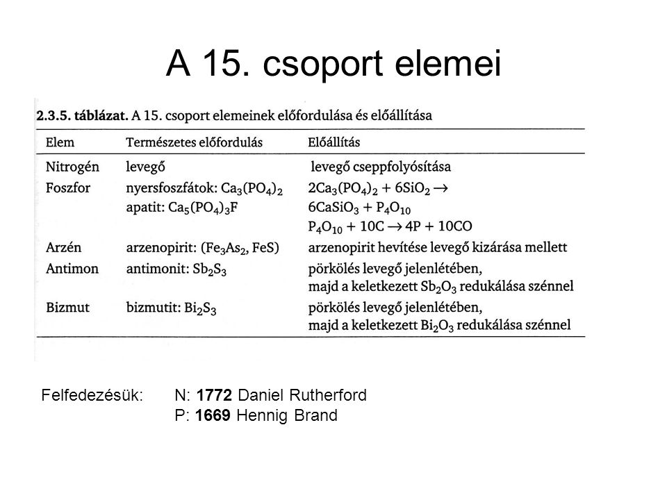A 15. csoport elemei Felfedezésük: N: 1772 Daniel Rutherford P: 1669 Hennig Brand