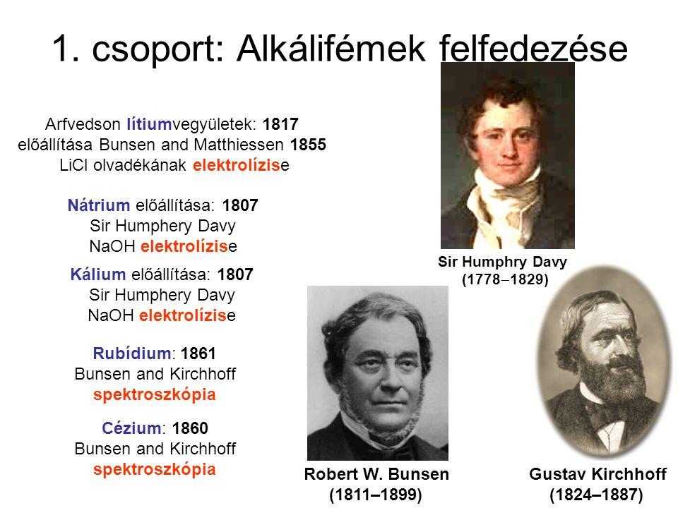 1. csoport: Alkálifémek felfedezése Arfvedson lítiumvegyületek: 1817 előállítása Bunsen and Matthiessen 1855 LiCl olvadékának elektrolízise Rubídium: