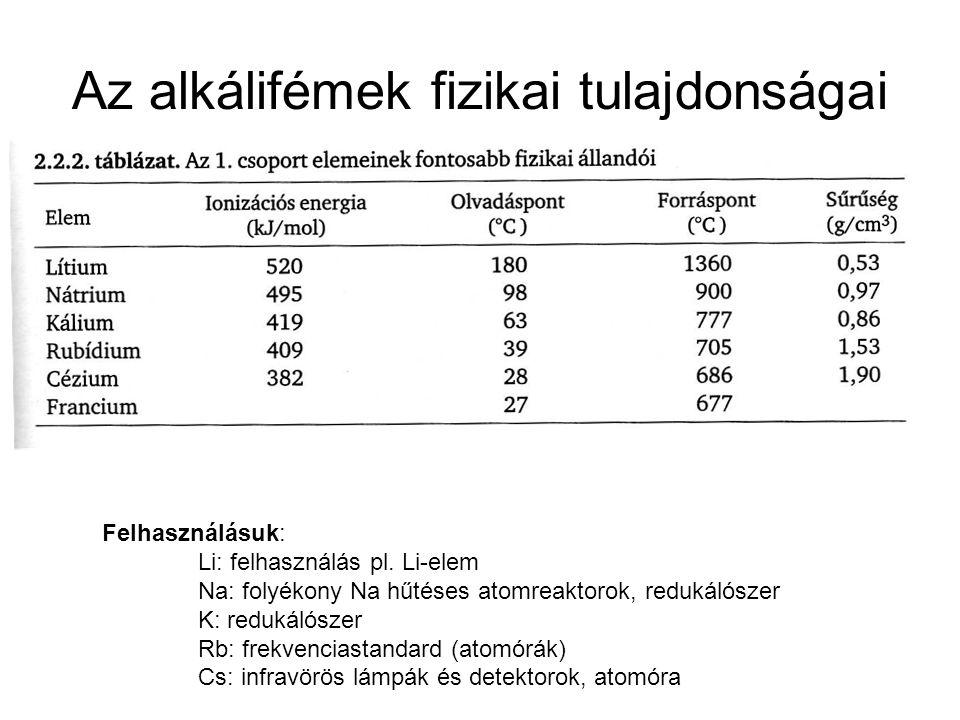 Az alkálifémek fizikai tulajdonságai Felhasználásuk: Li: felhasználás pl. Li-elem Na: folyékony Na hűtéses atomreaktorok, redukálószer K: redukálószer
