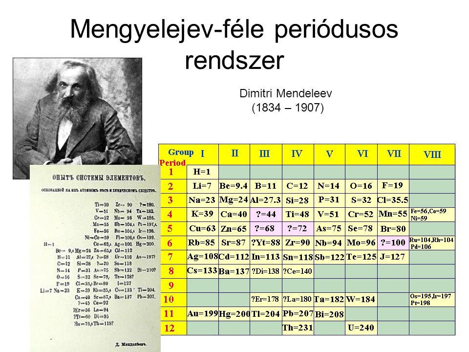 Mengyelejev-féle periódusos rendszer Dimitri Mendeleev (1834 – 1907)