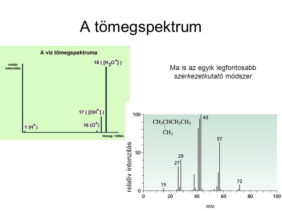 A tömegspektrum relatív intenzitás Ma is az egyik legfontosabb szerkezetkutató módszer