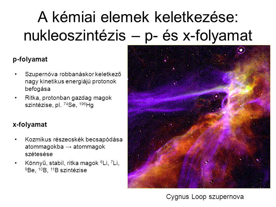 A kémiai elemek keletkezése: nukleoszintézis – p- és x-folyamat Szupernóva robbanáskor keletkező nagy kinetikus energiájú protonok befogása Ritka, pro