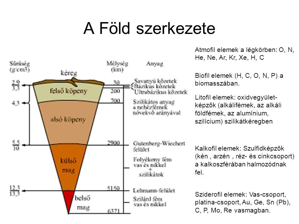 A Föld szerkezete Sziderofil elemek: Vas-csoport, platina-csoport, Au, Ge, Sn (Pb), C, P, Mo, Re vasmagban. Kalkofil elemek: Szulfidképzők (kén, arzén