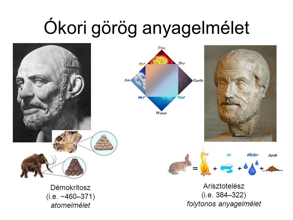 Ókori görög anyagelmélet Arisztotelész (i.e. 384–322) folytonos anyagelmélet Démokritosz (i.e. ~460–371) atomelmélet
