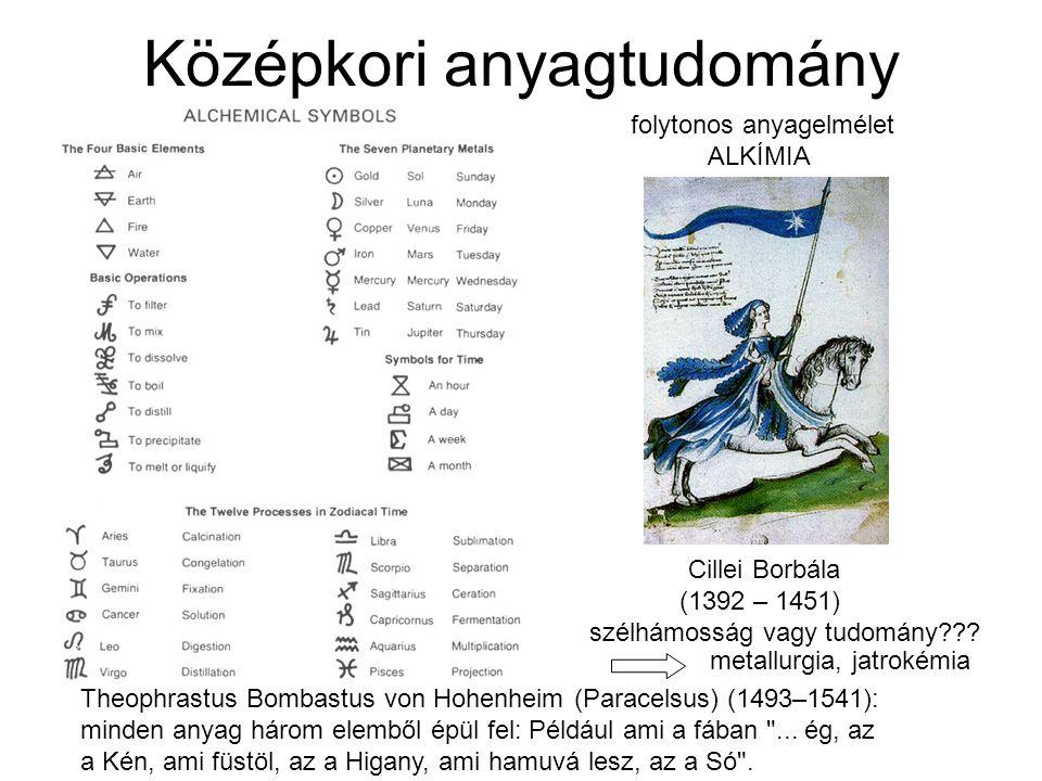 Középkori anyagtudomány folytonos anyagelmélet ALKÍMIA Cillei Borbála (1392 – 1451) metallurgia, jatrokémia Theophrastus Bombastus von Hohenheim (Para
