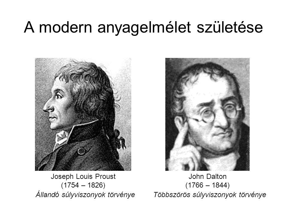 A modern anyagelmélet születése Állandó súlyviszonyok törvényeTöbbszörös súlyviszonyok törvénye Joseph Louis Proust (1754 – 1826) John Dalton (1766 –