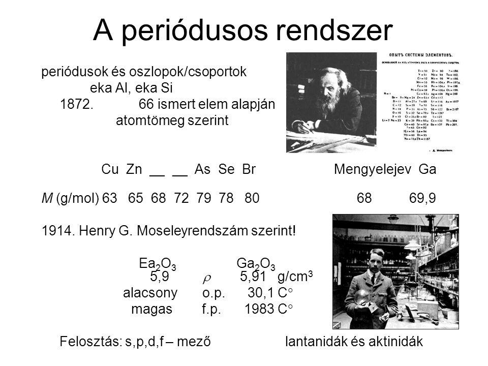 A periódusos rendszer periódusok és oszlopok/csoportok eka Al, eka Si 1872.66 ismert elem alapján atomtömeg szerint Cu Zn __ __ As Se Br Mengyelejev G