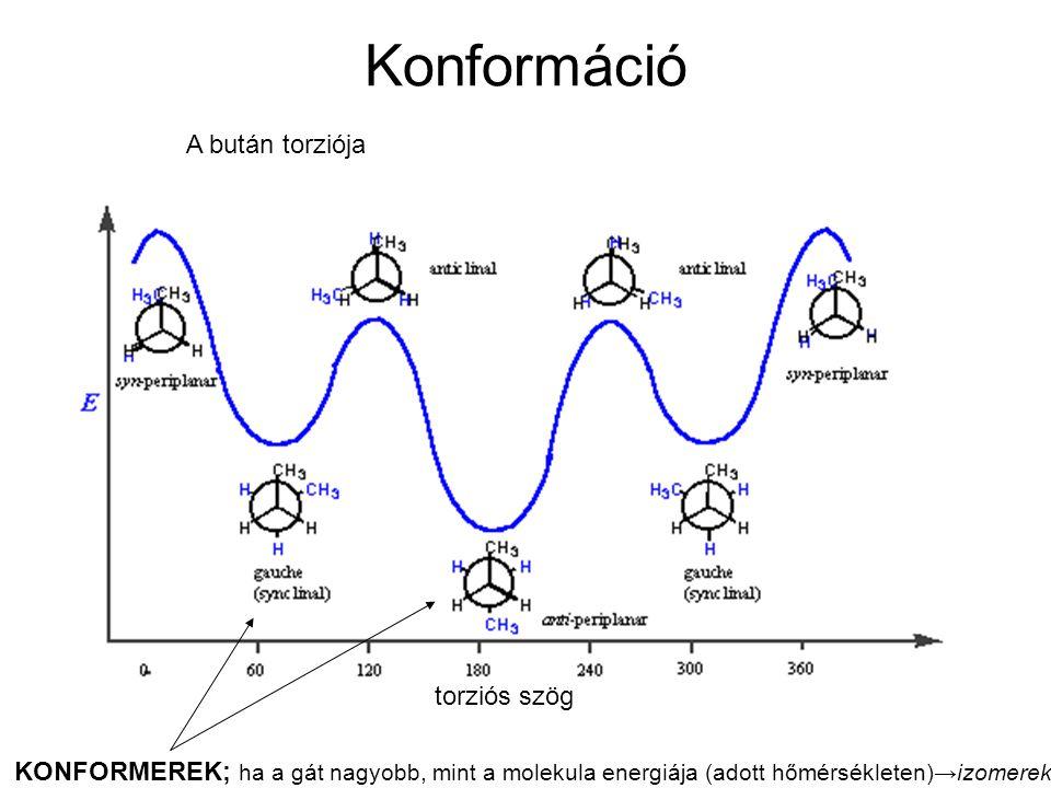 Konformáció torziós szög A bután torziója KONFORMEREK; ha a gát nagyobb, mint a molekula energiája (adott hőmérsékleten)→izomerek