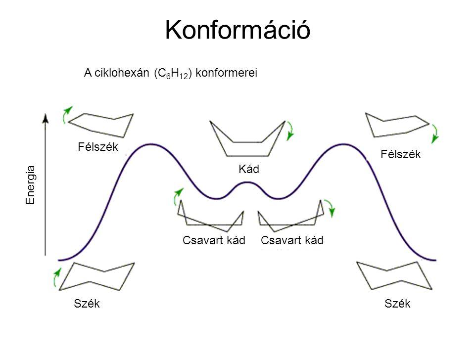 Konformáció A ciklohexán (C 6 H 12 ) konformerei
