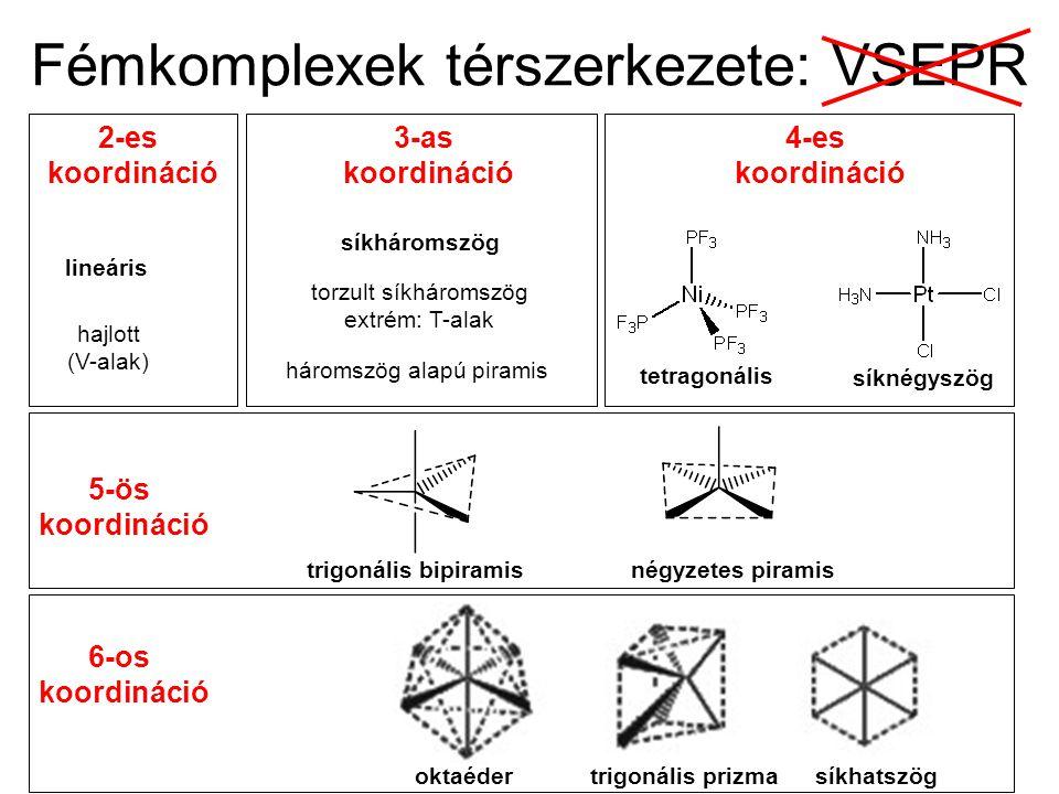 Fémkomplexek térszerkezete: VSEPR 6-os koordináció 5-ös koordináció 4-es koordináció tetragonális síknégyszög trigonális bipiramisnégyzetes piramis oktaédertrigonális prizmasíkhatszög 2-es koordináció 3-as koordináció lineáris hajlott (V-alak) síkháromszög torzult síkháromszög extrém: T-alak háromszög alapú piramis