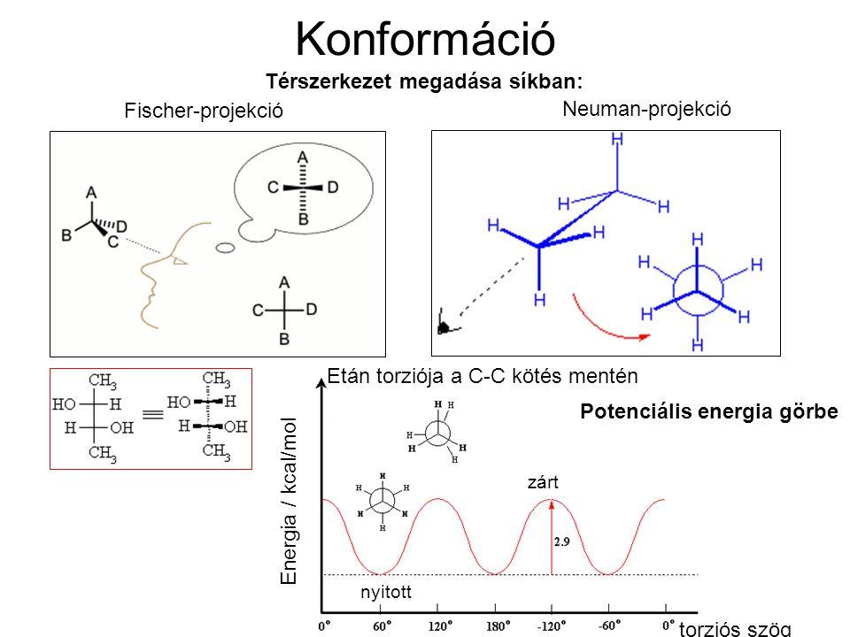 Konformáció Fischer-projekció Neuman-projekció Térszerkezet megadása síkban: Energia / kcal/mol Etán torziója a C-C kötés mentén torziós szög nyitott zárt Potenciális energia görbe