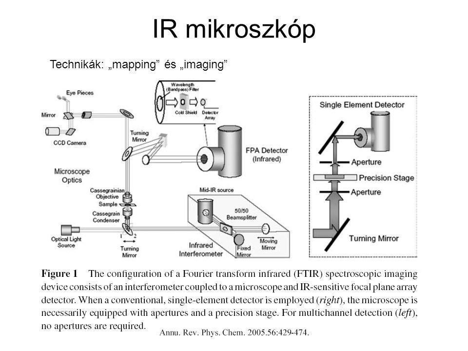 """IR mikroszkóp Technikák: """"mapping és """"imaging"""
