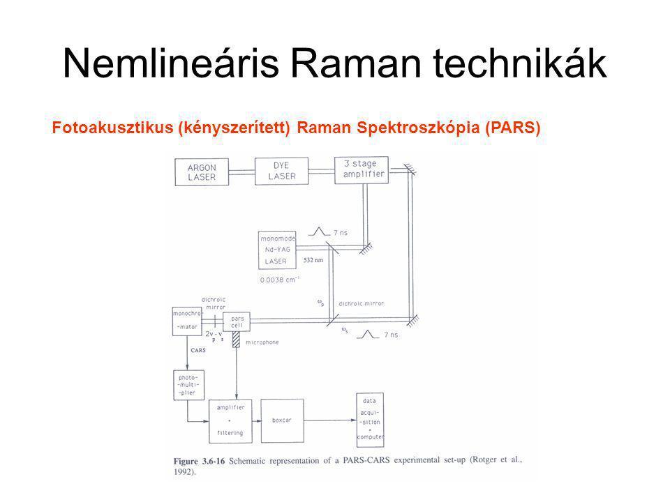 Nemlineáris Raman technikák Fotoakusztikus (kényszerített) Raman Spektroszkópia (PARS)