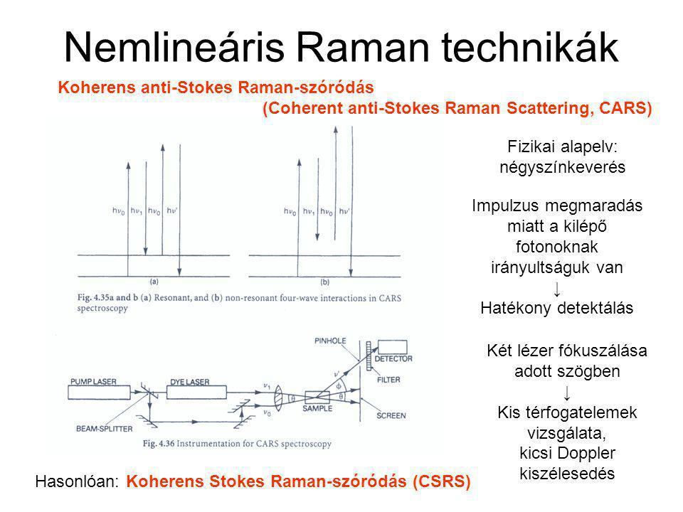 Nemlineáris Raman technikák Koherens anti-Stokes Raman-szóródás (Coherent anti-Stokes Raman Scattering, CARS) Fizikai alapelv: négyszínkeverés Impulzus megmaradás miatt a kilépő fotonoknak irányultságuk van ↓ Hatékony detektálás Két lézer fókuszálása adott szögben ↓ Kis térfogatelemek vizsgálata, kicsi Doppler kiszélesedés Hasonlóan: Koherens Stokes Raman-szóródás (CSRS)