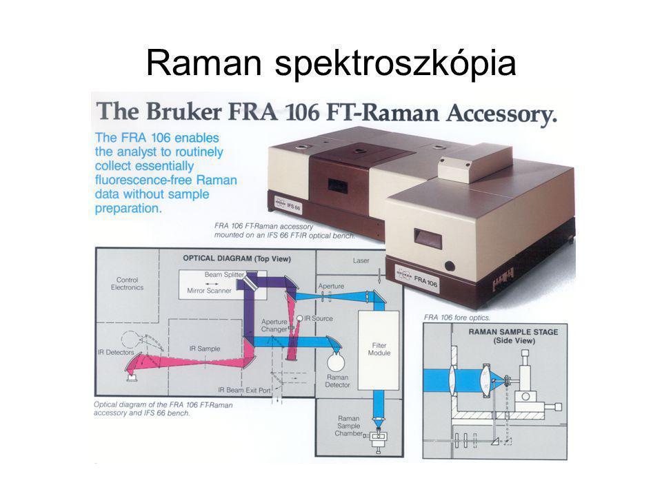 IR mikroszkóp www.bruker.com
