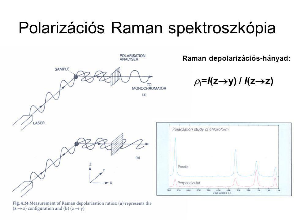 Polarizációs Raman spektroszkópia Raman depolarizációs-hányad:  l =I(z  y) / I(z  z)