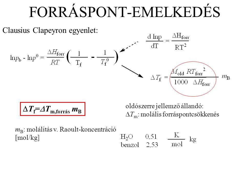 FORRÁSPONT-EMELKEDÉS Clausius Clapeyron egyenlet:  T f =  T m,forrás m B oldószerre jellemző állandó:  T m : molális forráspontcsökkenés m B : molá
