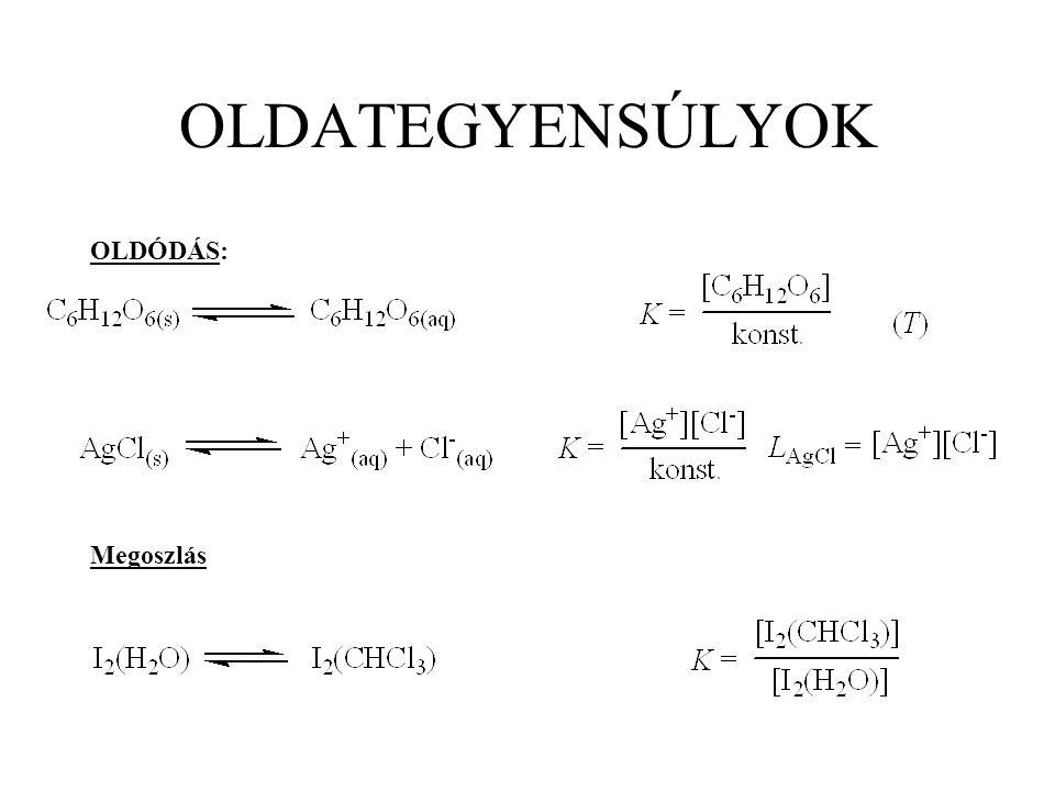 Egyensúlyi reakciók vizes oldatban: Vizes oldatok : K c nem független c-től Effektív koncentráció - hidratált ionok kölcsönh.