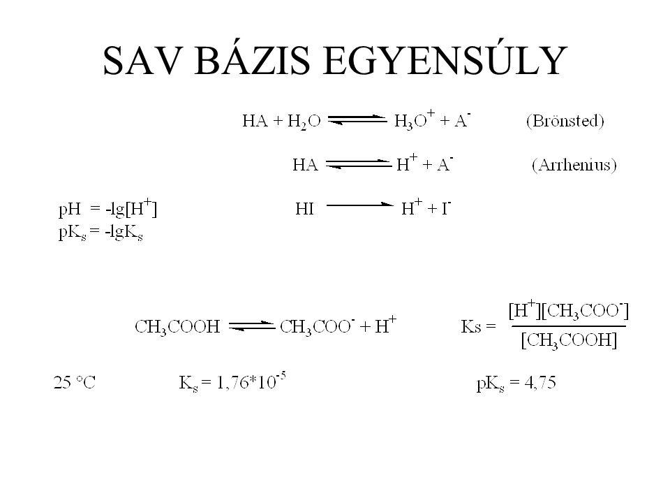 Az eső természetes savassága és a savas eső H 2 O + CO 2 H 2 CO 3 H 2 O + H 2 CO 3 HCO 3  + H 3 O + Természetes savasság: pH ≈ 5, mészkő, vízkő képződése: H 2 CO 3 + CaCO 3 2HCO 3  + Ca 2+ (aq) Savas eső: SO 2 + H 2 O = H 2 SO 3 SO 2 + O 3 = SO 3 + O 2 SO 3 + H 2 O = H 2 SO 4 2NO 2 + 2H 2 O = HNO 2 + HNO 3