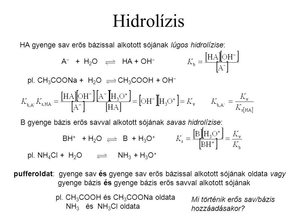 Hidrolízis A  + H 2 O HA + OH  BH + + H 2 O B + H 3 O + HA gyenge sav erős bázissal alkotott sójának lúgos hidrolízise: B gyenge bázis erős savval a