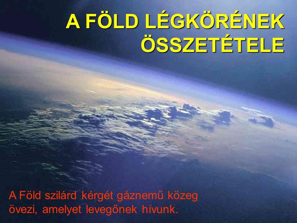 A FÖLD LÉGKÖRÉNEK ÖSSZETÉTELE A Föld szilárd kérgét gáznemű közeg övezi, amelyet levegőnek hívunk.