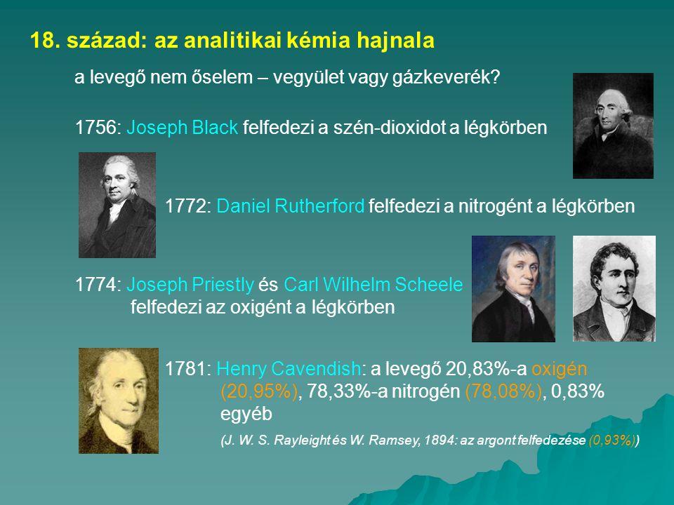 Sir Henry Davy (1778-1829): a levegő vegyület, különben az oxigén és a nitrogén fajsúly szerint szétválna  az oxigén/nitrogén arány nem állandó  a levegő fizikai tulajdonságai megfelelnek az oxigén-nitrogén gázkeverék tulajdonságainak  nitrogén + oxigén vegyítésénél nincs térfogatváltozás  az oxigén/nitrogén arány kb.