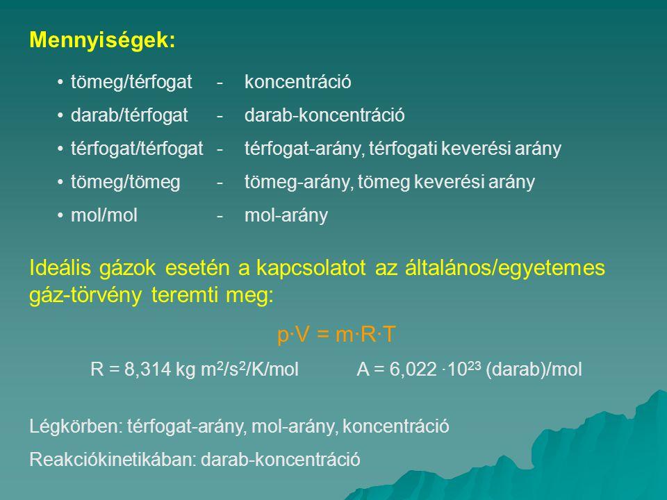 Mennyiségek: tömeg/térfogat-koncentráció darab/térfogat-darab-koncentráció térfogat/térfogat-térfogat-arány, térfogati keverési arány tömeg/tömeg-tömeg-arány, tömeg keverési arány mol/mol-mol-arány Ideális gázok esetén a kapcsolatot az általános/egyetemes gáz-törvény teremti meg: p·V = m·R·T R = 8,314 kg m 2 /s 2 /K/molA = 6,022 ·10 23 (darab)/mol Légkörben: térfogat-arány, mol-arány, koncentráció Reakciókinetikában: darab-koncentráció