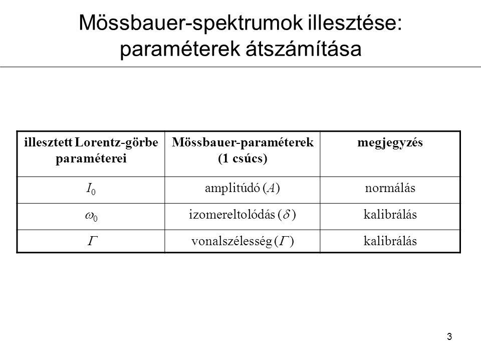 4 Mössbauer-spektrumok illesztése: paraméterek átszámítása illesztett Lorentz- görbék paraméterei (p j ) Mössbauer-paraméterek (több csúcs) (a k ) megjegyzés I0I0 amplitúdó (A), relatív anyagmennyiség (vas!) normálás 00 izomereltolódás (  ), kvadrupólusfelhasadás (  ), mágneses indukció (H) kalibrálás, kvantummechanika  vonalszélesség (  ) kalibrálás T jk : illesztés során alkalmazott modell mátrixa c j : megkötések
