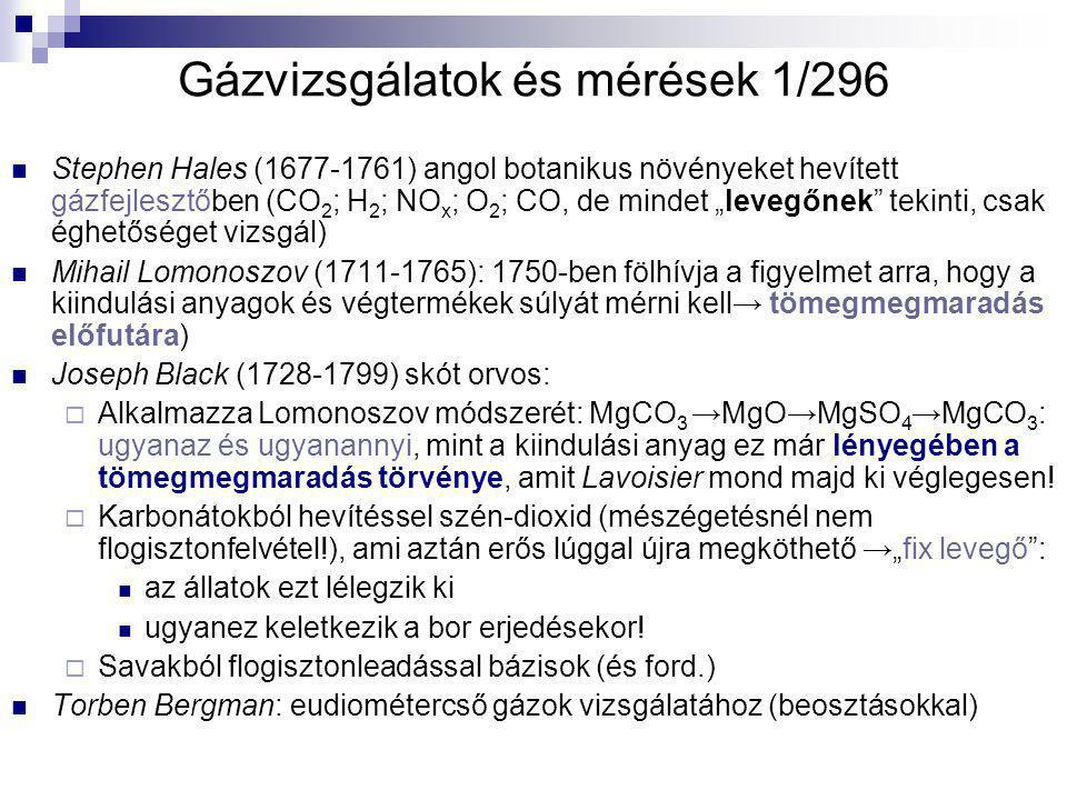 Gázvizsgálatok és mérések 1/296 Stephen Hales (1677-1761) angol botanikus növényeket hevített gázfejlesztőben (CO 2 ; H 2 ; NO x ; O 2 ; CO, de mindet