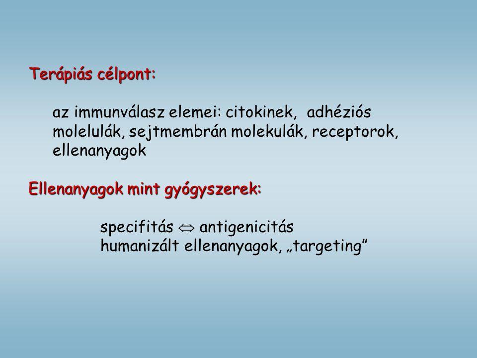 Terápiás célpont: az immunválasz elemei: citokinek, adhéziós molelulák, sejtmembrán molekulák, receptorok, ellenanyagok Ellenanyagok mint gyógyszerek: