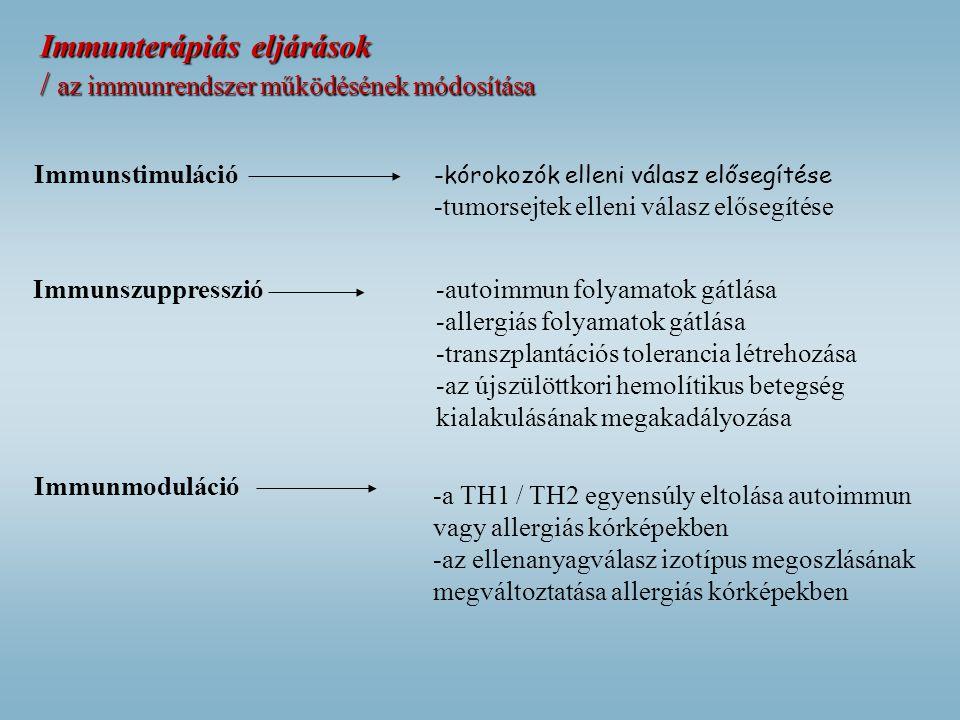 Immunterápiás eljárások / az immunrendszer működésének módosítása -kórokozók elleni válasz elősegítése -tumorsejtek elleni válasz elősegítése Immunsti