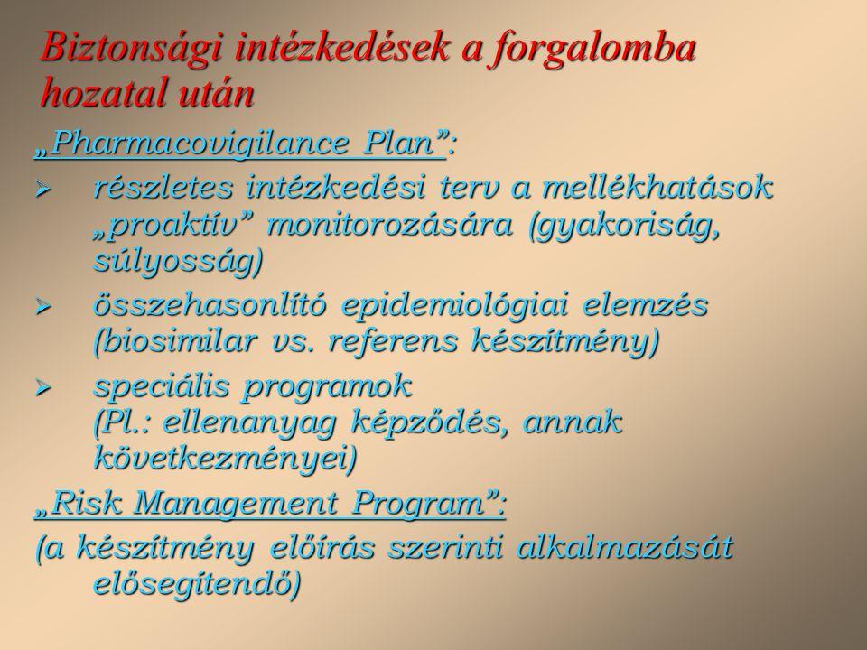 """Biztonsági intézkedések a forgalomba hozatal után """"Pharmacovigilance Plan"""":  részletes intézkedési terv a mellékhatások """"proaktív"""" monitorozására (gy"""