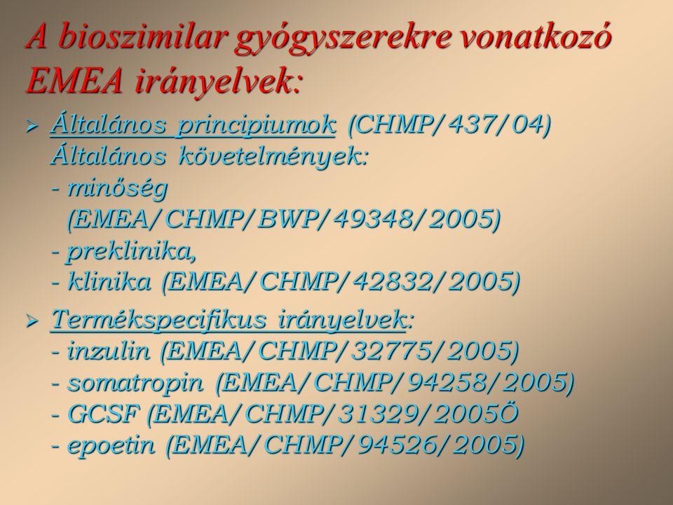 Generikus gyógyszerek:  Bioequivalencia - meghatározandó legfontosabb farmakokinetikai paraméterek: AUC (AUC 0-t (last), AUC 0-  ) Cmax Tmax t/2 - a bioequivalencia igazolása: AUC/log/ és a Cmax/log / 90 % intervalluma legyen a referens készítmény átlaga közüli 80 % - 125 % értékhatárokon belül