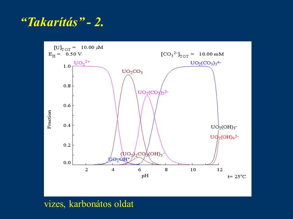 Takarítás - 2. vizes, karbonátos oldat