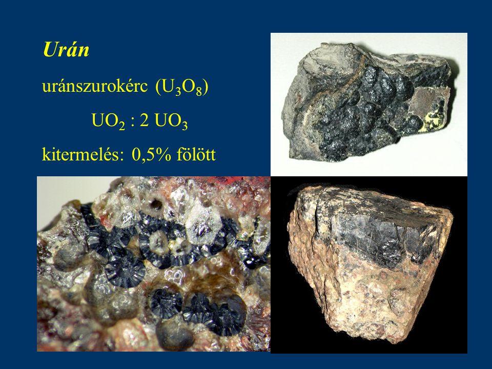 Urán uránszurokérc (U 3 O 8 ) UO 2 : 2 UO 3 kitermelés: 0,5% fölött