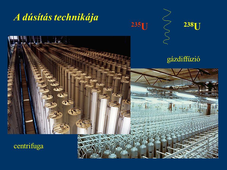 A dúsítás technikája 235 U 238 U centrifuga gázdiffúzió