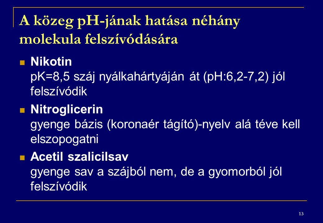 13 A közeg pH-jának hatása néhány molekula felszívódására Nikotin pK=8,5 száj nyálkahártyáján át (pH:6,2-7,2) jól felszívódik Nitroglicerin gyenge bázis (koronaér tágító)-nyelv alá téve kell elszopogatni Acetil szalicilsav gyenge sav a szájból nem, de a gyomorból jól felszívódik