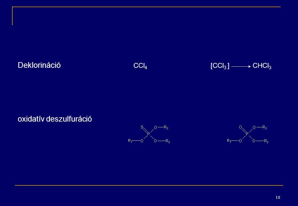 18 Deklorináció CCl 4 [CCl 3. ] CHCl 3 oxidatív deszulfuráció