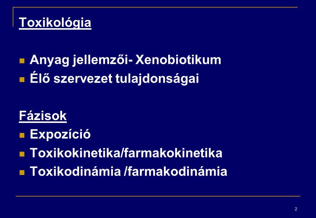 2 Toxikológia Anyag jellemzői- Xenobiotikum Élő szervezet tulajdonságai Fázisok Expozíció Toxikokinetika/farmakokinetika Toxikodinámia /farmakodinámia