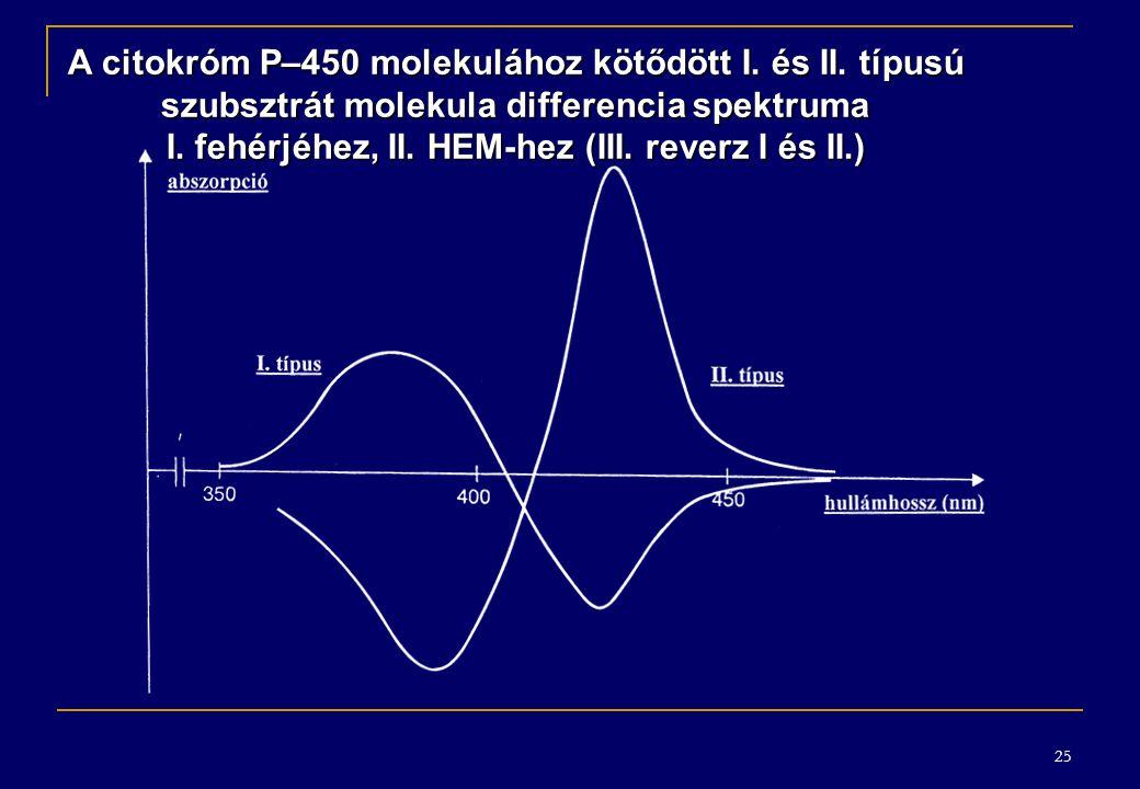 25 A citokróm P–450 molekulához kötődött I.és II.