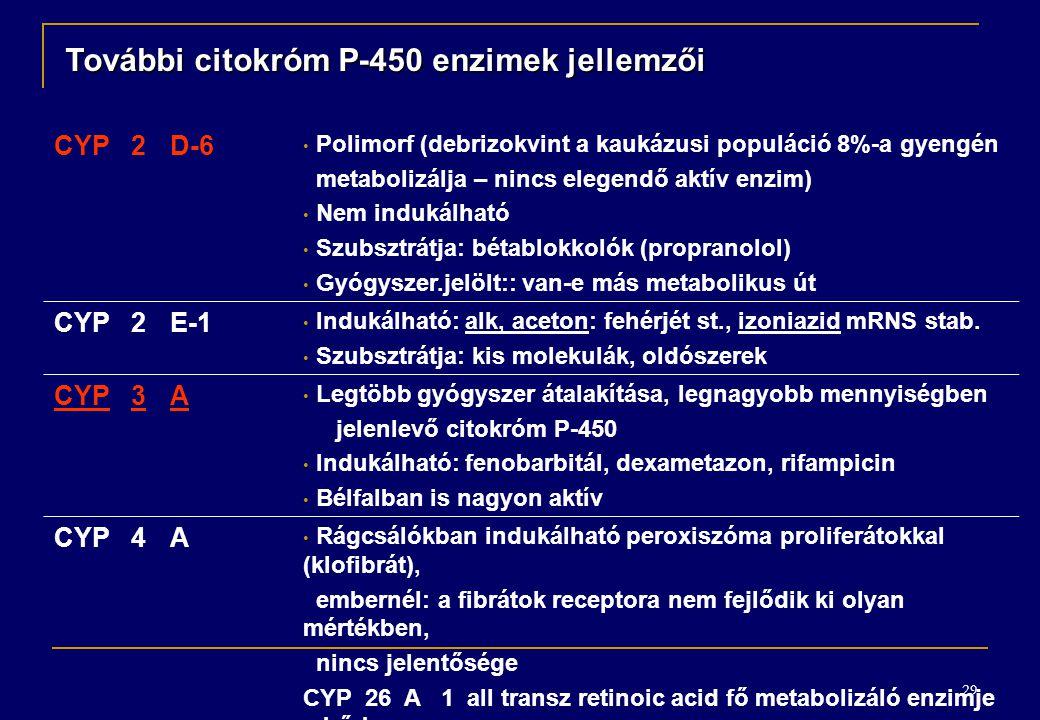 29 CYP2D-6 Polimorf (debrizokvint a kaukázusi populáció 8%-a gyengén metabolizálja – nincs elegendő aktív enzim) Nem indukálható Szubsztrátja: bétablokkolók (propranolol) Gyógyszer.jelölt:: van-e más metabolikus út CYP2E-1 Indukálható: alk, aceton: fehérjét st., izoniazid mRNS stab.