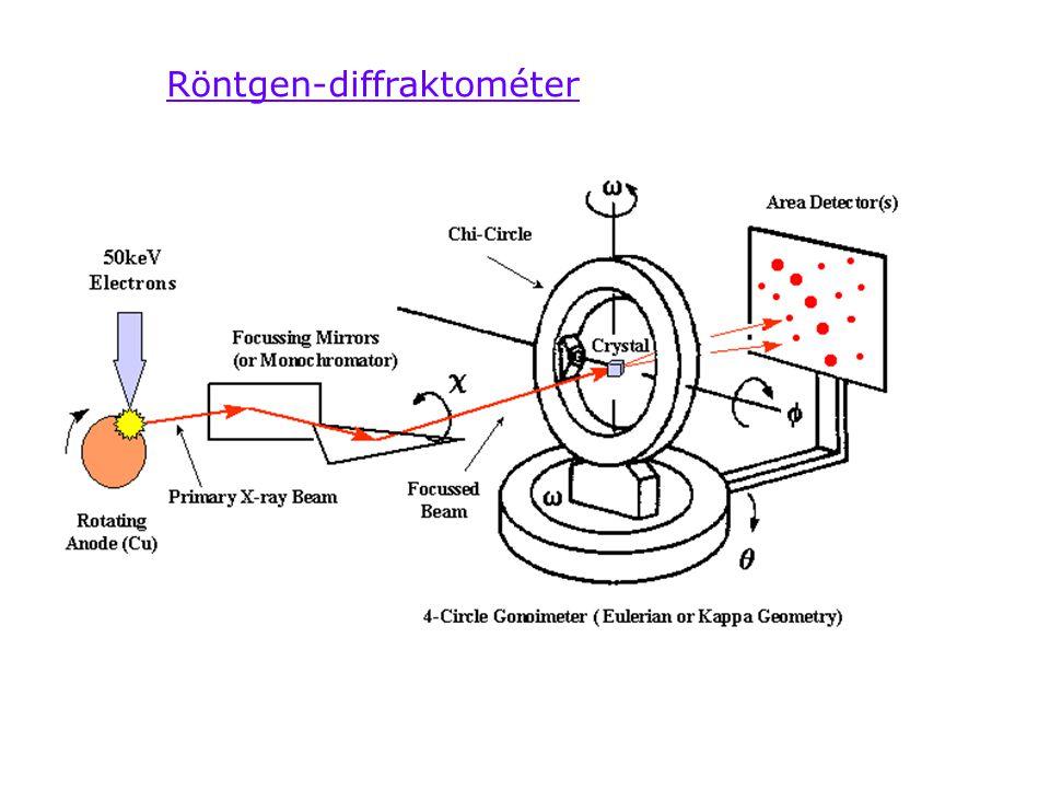 Röntgen-diffraktométer