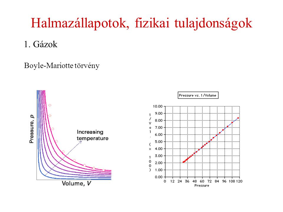 Boyle-Mariotte törvény Halmazállapotok, fizikai tulajdonságok 1. Gázok