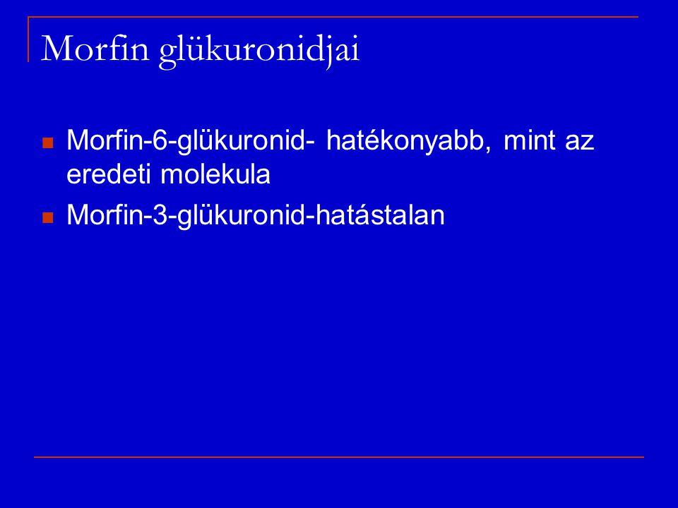Morfin glükuronidjai Morfin-6-glükuronid- hatékonyabb, mint az eredeti molekula Morfin-3-glükuronid-hatástalan
