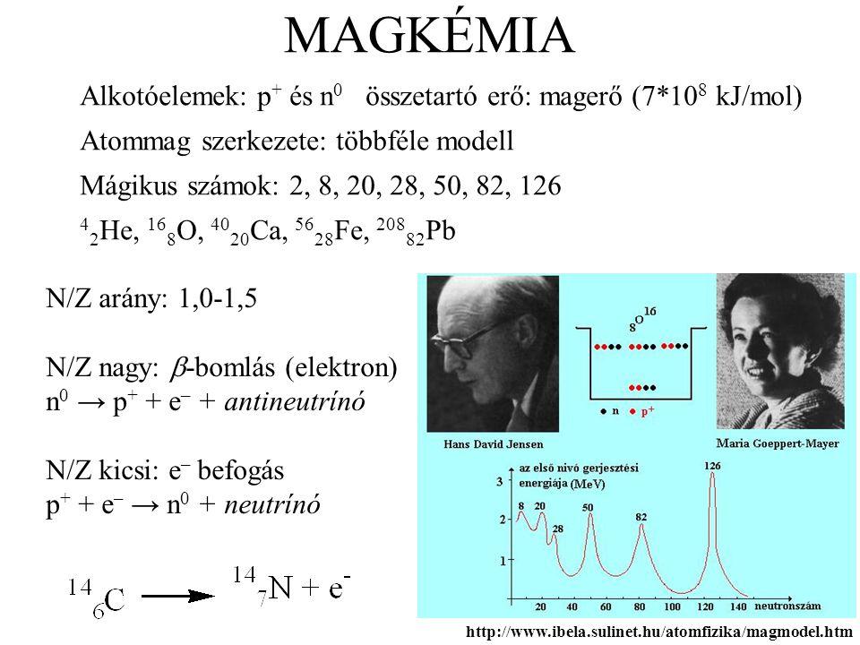 MAGKÉMIA http://www.ibela.sulinet.hu/atomfizika/magmodel.htm Alkotóelemek: p + és n 0 összetartó erő: magerő (7*10 8 kJ/mol) Atommag szerkezete: többf