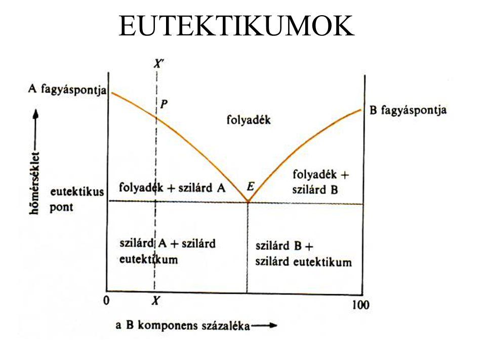 EUTEKTIKUMOK